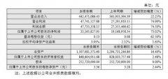 生意宝2018年营收4.42亿元